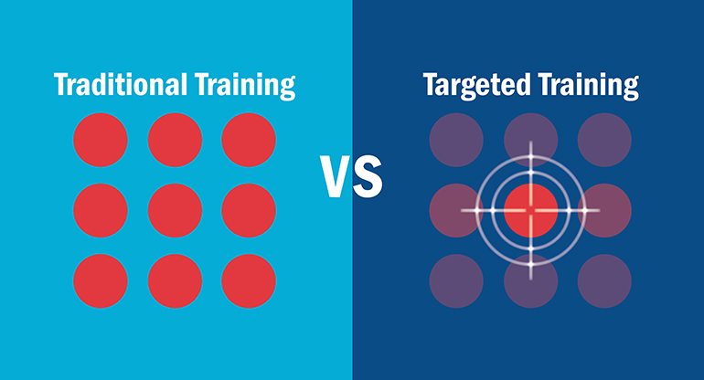 Traditional training (9 red dots) vs Targeted training (8 greyed out dots, one dot with a crosshair focused on it)
